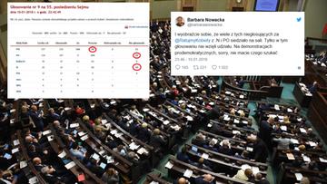 """Za pracami nad projektem """"Ratujmy Kobiety"""" głosowali Kaczyński i Pawłowicz. Przepadł, bo zabrakło głosów opozycji"""