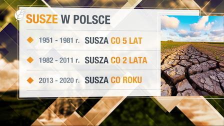 Czysta polska - Odcinek 3